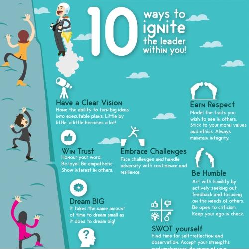 Team Leadership Infographics